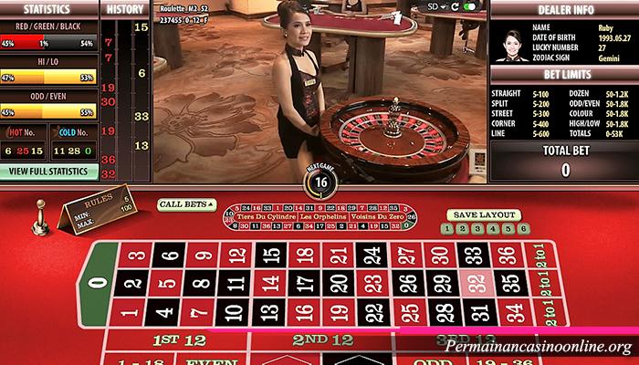 Permainan Sbobet Casino Terpercaya